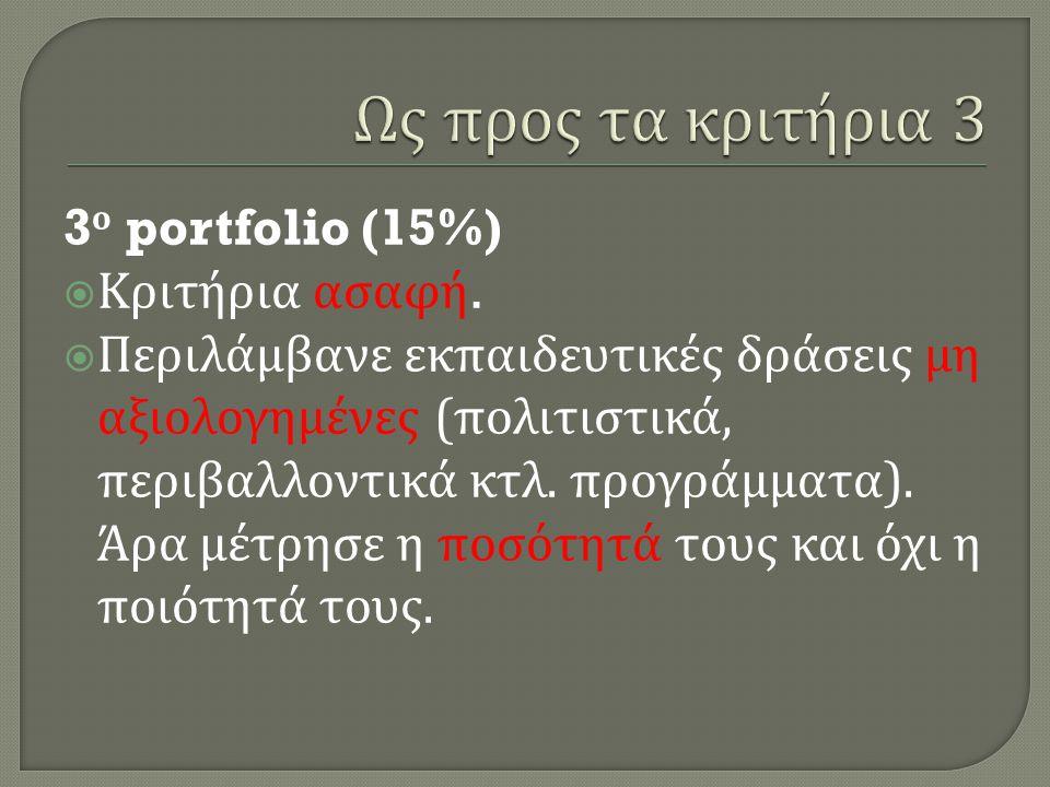 3 ο portfolio (15%)  Κριτήρια ασαφή.