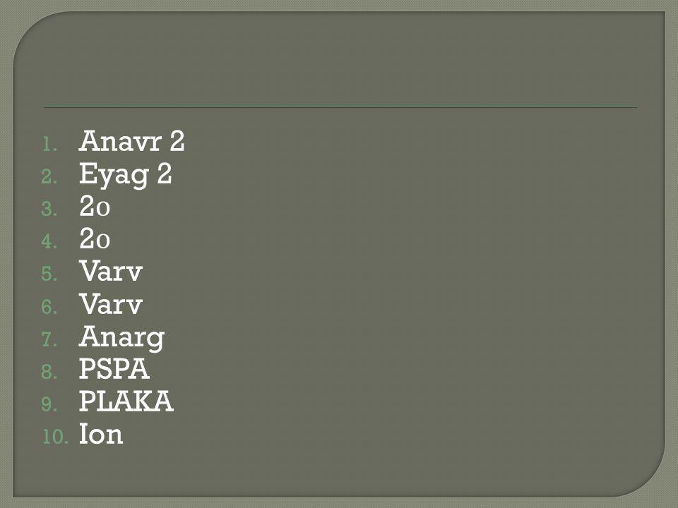 1. Anavr 2 2. Eyag 2 3. 2 ο 4. 2 ο 5. Varv 6. Varv 7. Anarg 8. PSPA 9. PLAKA 10. Ion