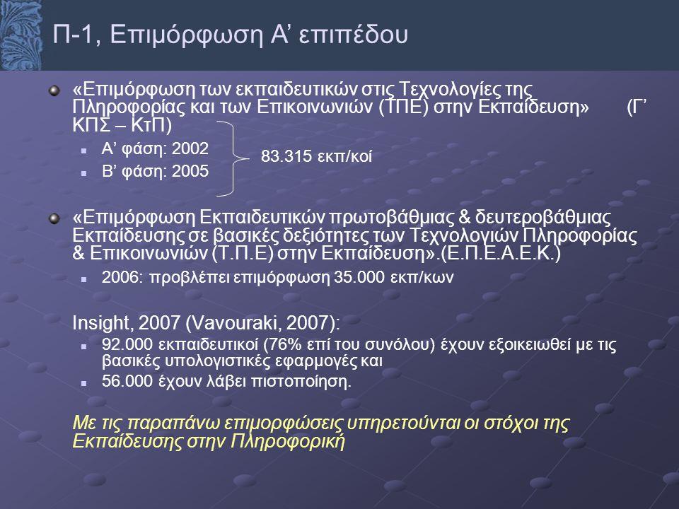 «Επιμόρφωση των εκπαιδευτικών στις Τεχνολογίες της Πληροφορίας και των Επικοινωνιών (ΤΠΕ) στην Εκπαίδευση» (Γ' ΚΠΣ – ΚτΠ) Α' φάση: 2002 Β' φάση: 2005 «Επιμόρφωση Εκπαιδευτικών πρωτοβάθμιας & δευτεροβάθμιας Εκπαίδευσης σε βασικές δεξιότητες των Τεχνολογιών Πληροφορίας & Επικοινωνιών (Τ.Π.Ε) στην Εκπαίδευση».(Ε.Π.Ε.Α.Ε.Κ.) 2006: προβλέπει επιμόρφωση 35.000 εκπ/κων Insight, 2007 (Vavouraki, 2007): 92.000 εκπαιδευτικοί (76% επί του συνόλου) έχουν εξοικειωθεί με τις βασικές υπολογιστικές εφαρμογές και 56.000 έχουν λάβει πιστοποίηση.