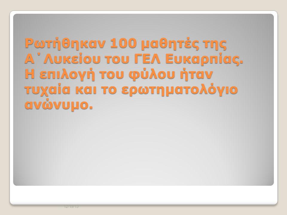 Ρωτήθηκαν 100 μαθητές της Α΄Λυκείου του ΓΕΛ Ευκαρπίας.
