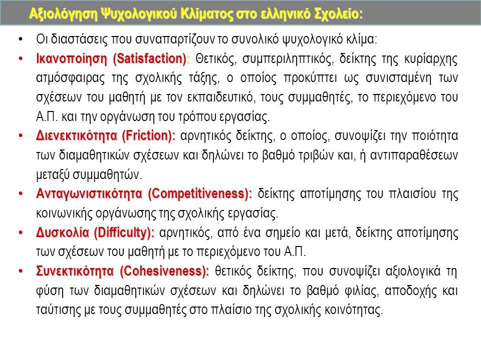 Αξιολόγηση Ψυχολογικού Κλίματος στο ελληνικό Σχολείο: Οι διαστάσεις που συναπαρτίζουν το συνολικό ψυχολογικό κλίμα: Ικανοποίηση (Satisfaction): Ικανοπ