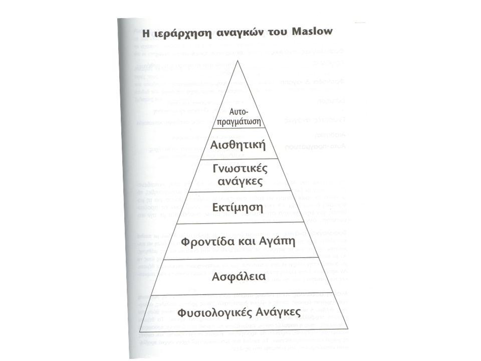 Αξιολόγηση Ψυχολογικού Κλίματος στο ελληνικό Σχολείο: Οι διαστάσεις που συναπαρτίζουν το συνολικό ψυχολογικό κλίμα: Ικανοποίηση (Satisfaction): Ικανοποίηση (Satisfaction): Θετικός, συμπεριληπτικός, δείκτης της κυρίαρχης ατμόσφαιρας της σχολικής τάξης, ο οποίος προκύπτει ως συνισταμένη των σχέσεων του μαθητή με τον εκπαιδευτικό, τους συμμαθητές, το περιεχόμενο του Α.Π.