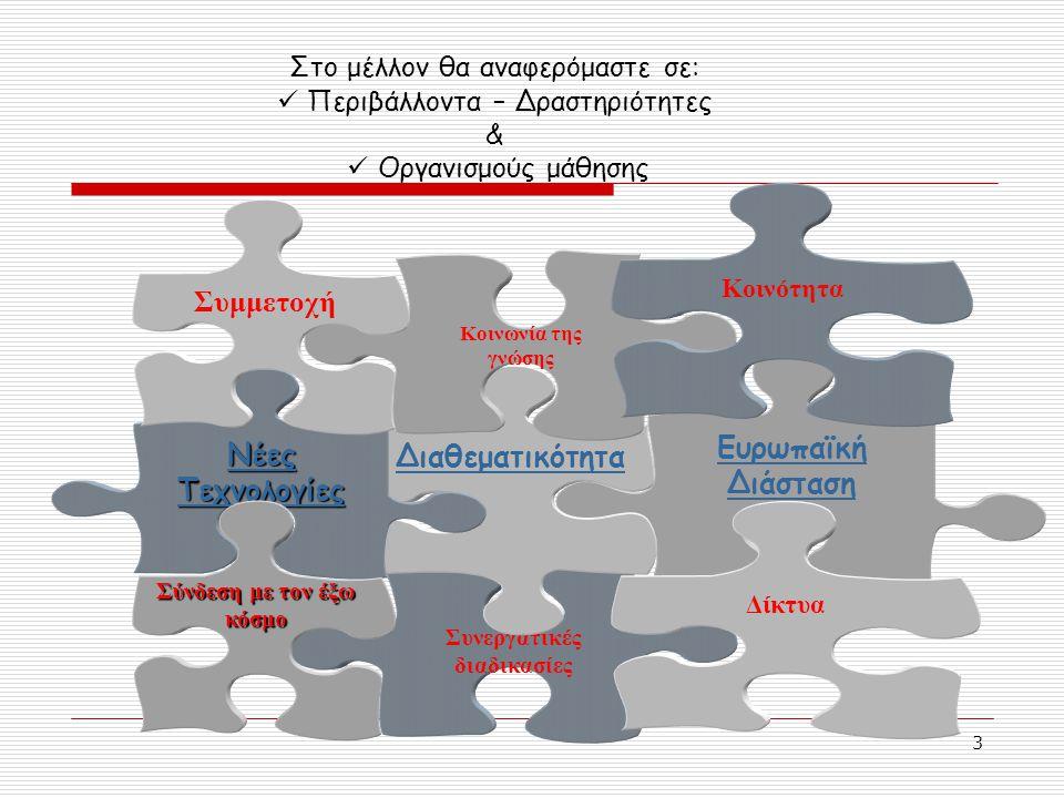 3 Στο μέλλον θα αναφερόμαστε σε: Περιβάλλοντα – Δραστηριότητες & Οργανισμούς μάθησης Ευρωπαϊκή Διάσταση Συνεργατικές διαδικασίες Δίκτυα Διαθεματικότητ