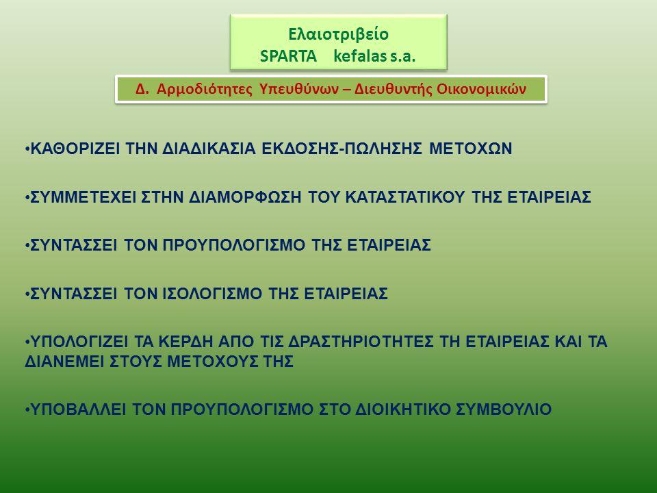 Ελαιοτριβείο SPARTA kefalas s.a. Δ. Αρμοδιότητες Υπευθύνων – Διευθυντής Οικονομικών ΚΑΘΟΡΙΖΕΙ ΤΗΝ ΔΙΑΔΙΚΑΣΙΑ ΕΚΔΟΣΗΣ-ΠΩΛΗΣΗΣ ΜΕΤΟΧΩΝ ΣΥΜΜΕΤΕΧΕΙ ΣΤΗΝ Δ