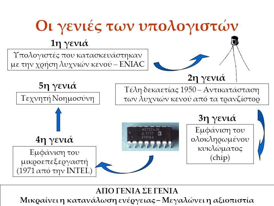 Οι γενιές των υπολογιστών 1η γενιά 2η γενιά 3η γενιά 4η γενιά Υπολογιστές που κατασκευάστηκαν με την χρήση λυχνιών κενού – ENIAC Τέλη δεκαετίας 1950 –