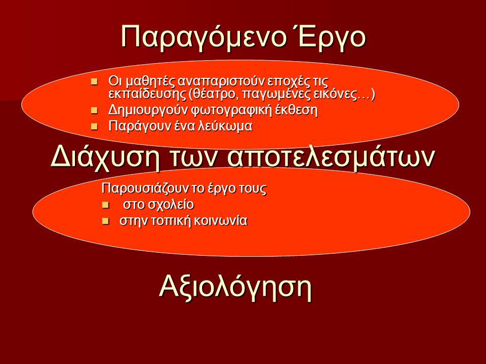 Παραγόμενο Έργο Οι μαθητές αναπαριστούν εποχές τις εκπαίδευσης (θέατρο, παγωμένες εικόνες…) Οι μαθητές αναπαριστούν εποχές τις εκπαίδευσης (θέατρο, πα
