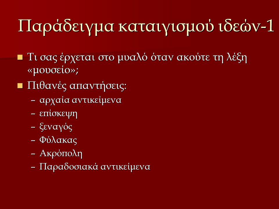 Παράδειγμα καταιγισμού ιδεών-1 Τι σας έρχεται στο μυαλό όταν ακούτε τη λέξη «μουσείο»; Τι σας έρχεται στο μυαλό όταν ακούτε τη λέξη «μουσείο»; Πιθανές απαντήσεις: Πιθανές απαντήσεις: –αρχαία αντικείμενα –επίσκεψη –ξεναγός –Φύλακας –Ακρόπολη –Παραδοσιακά αντικείμενα