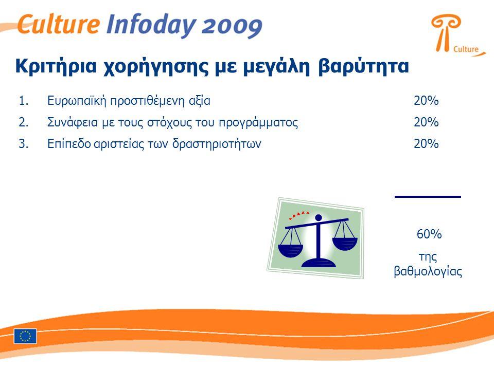 Κριτήρια χορήγησης με μεγάλη βαρύτητα 1.Ευρωπαϊκή προστιθέμενη αξία20% 2.Συνάφεια με τους στόχους του προγράμματος20% 3.Επίπεδο αριστείας των δραστηρι