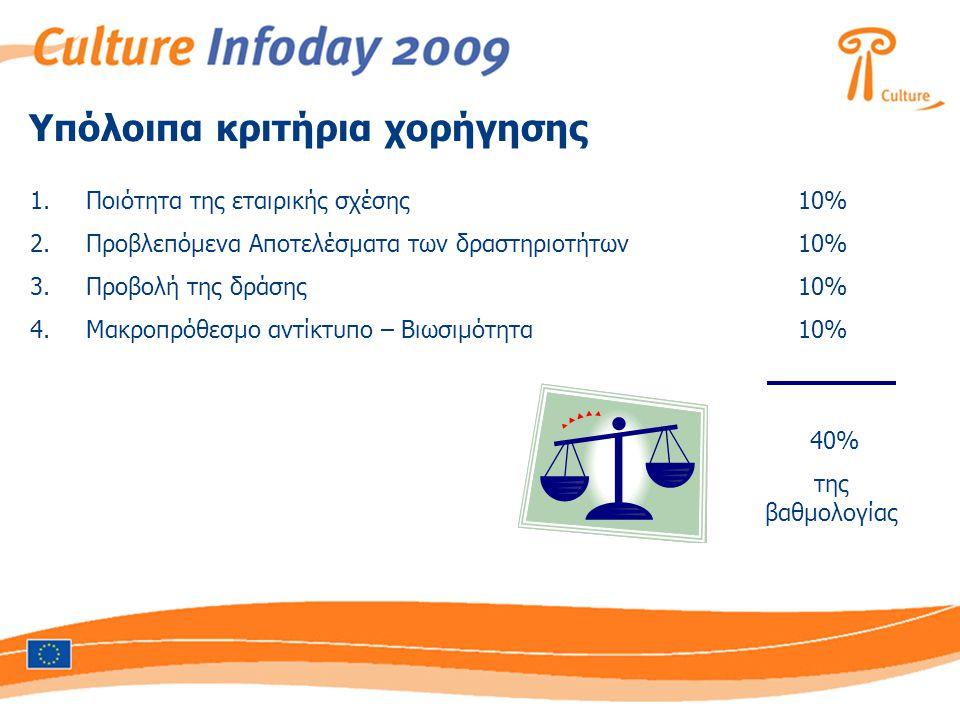 Υπόλοιπα κριτήρια χορήγησης 1.Ποιότητα της εταιρικής σχέσης10% 2.Προβλεπόμενα Αποτελέσματα των δραστηριοτήτων10% 3.Προβολή της δράσης10% 4.Μακροπρόθεσ
