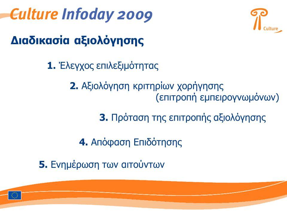 Διαδικασία αξιολόγησης 1. Έλεγχος επιλεξιμότητας 2. Αξιολόγηση κριτηρίων χορήγησης (επιτροπή εμπειρογνωμόνων) 3. Πρόταση της επιτροπής αξιολόγησης 4.