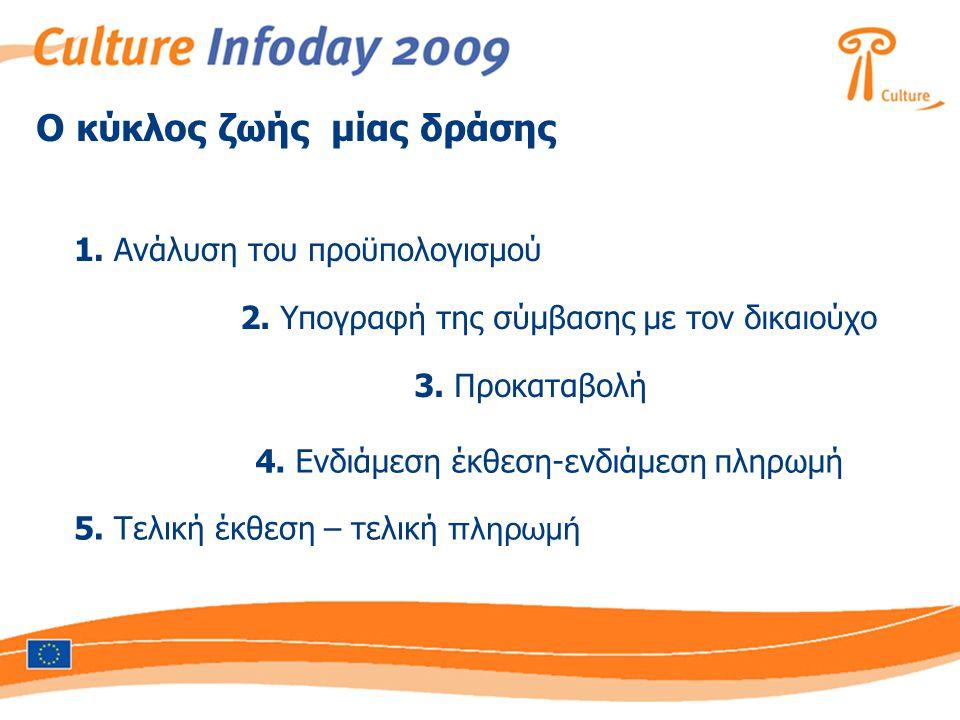 Ο κύκλος ζωής μίας δράσης 1. Ανάλυση του προϋπολογισμού 2. Υπογραφή της σύμβασης με τον δικαιούχο 3. Προκαταβολή 5. Τελική έκθεση – τελική πληρωμή 4.