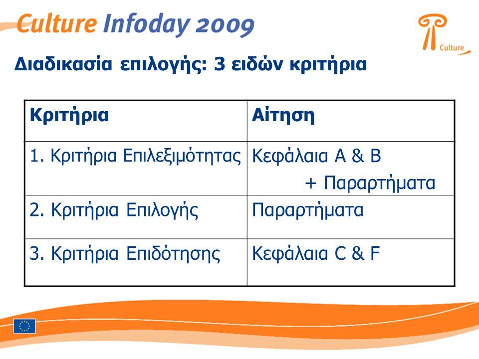 Διαδικασία επιλογής: 3 ειδών κριτήρια ΚριτήριαΑίτηση 1. Κριτήρια Επιλεξιμότητας Κεφάλαια A & B + Παραρτήματα 2. Κριτήρια ΕπιλογήςΠαραρτήματα 3. Κριτήρ