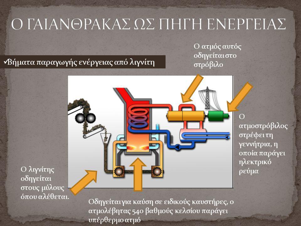 Βήματα παραγωγής ενέργειας από λιγνίτη Ο λιγνίτης οδηγείται στους μύλους όπου αλέθεται. Οδηγείται για καύση σε ειδικούς καυστήρες, ο ατμολέβητας 540 β