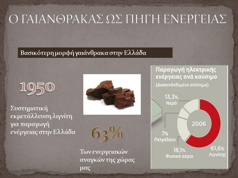 Συστηματική εκμετάλλευση λιγνίτη για παραγωγή ενέργειας στην Ελλάδα Των ενεργειακών αναγκών της χώρας μας Βασικότερη μορφή γαιάνθρακα στην Ελλάδα