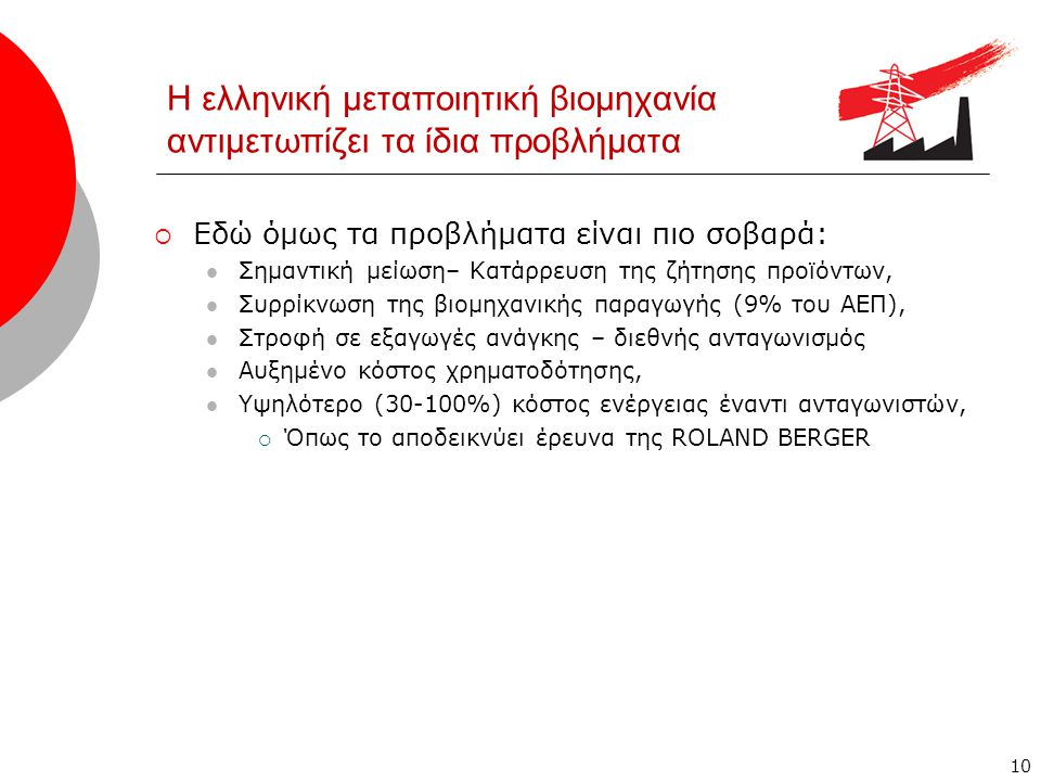 Η ελληνική μεταποιητική βιομηχανία αντιμετωπίζει τα ίδια προβλήματα  Εδώ όμως τα προβλήματα είναι πιο σοβαρά: Σημαντική μείωση– Κατάρρευση της ζήτησης προϊόντων, Συρρίκνωση της βιομηχανικής παραγωγής (9% του ΑΕΠ), Στροφή σε εξαγωγές ανάγκης – διεθνής ανταγωνισμός Αυξημένο κόστος χρηματοδότησης, Υψηλότερο (30-100%) κόστος ενέργειας έναντι ανταγωνιστών,  Όπως το αποδεικνύει έρευνα της ROLAND BERGER 10