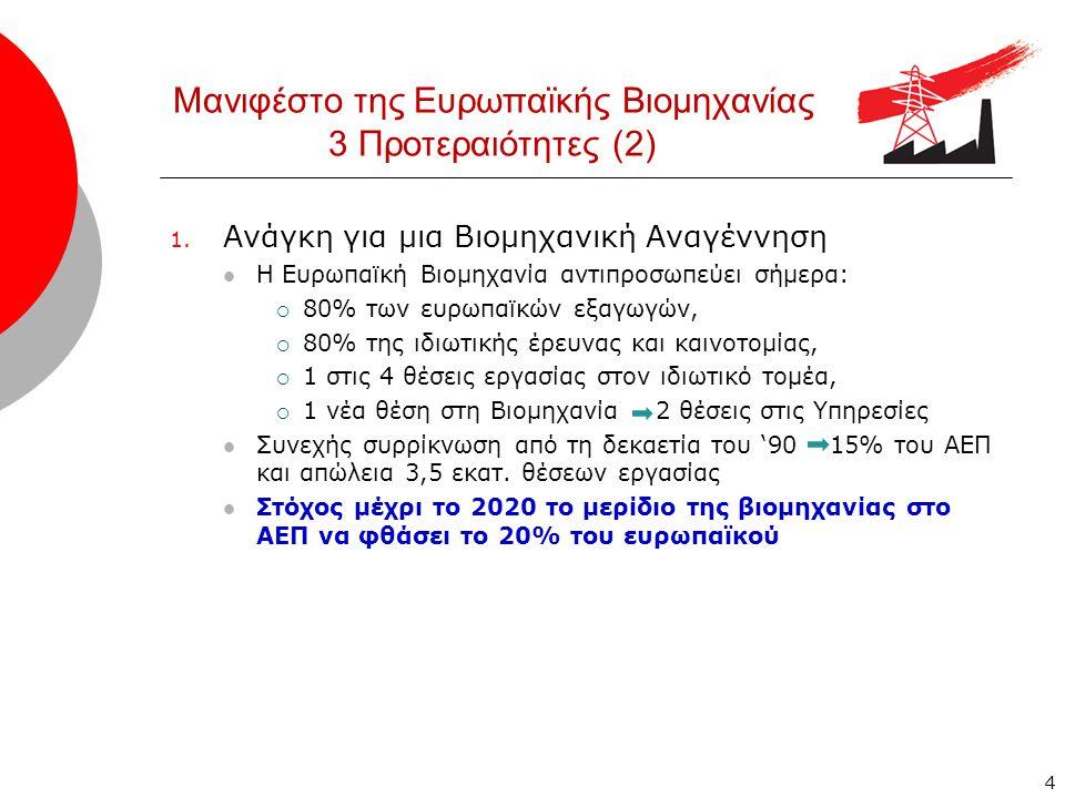Μανιφέστο της Ευρωπαϊκής Βιομηχανίας 3 Προτεραιότητες (2) 1.