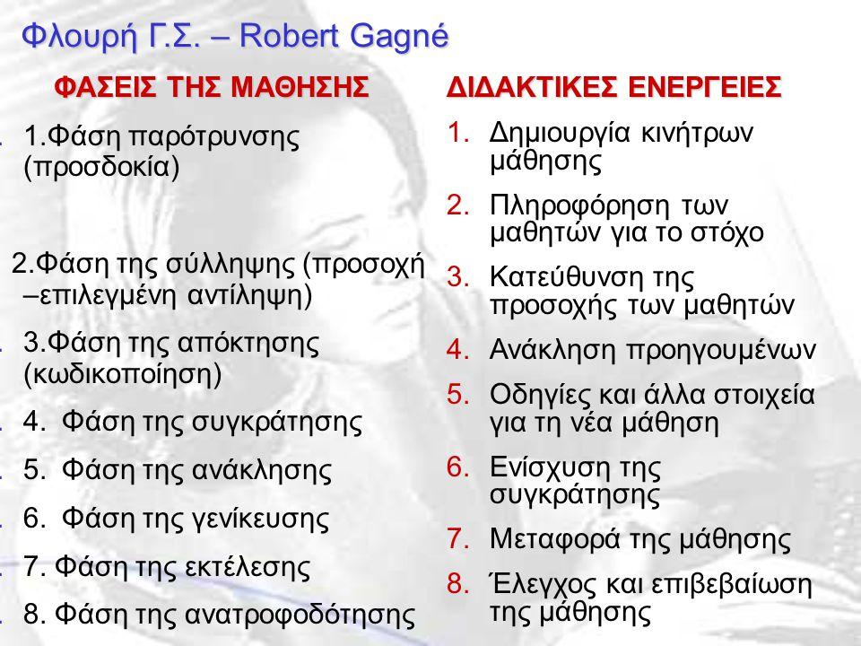 ΦΑΣΕΙΣΤΗΣΜΑΘΗΣΗΣ ΦΑΣΕΙΣ ΤΗΣ ΜΑΘΗΣΗΣ 1.1.Φάση παρότρυνσης (προσδοκία) 2.Φάση της σύλληψης (προσοχή –επιλεγμένη αντίληψη) 1.3.Φάση της απόκτησης (κωδικο
