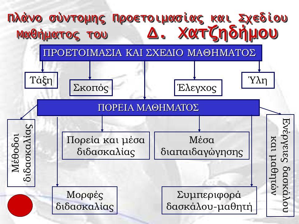 Πλάνο σύντομης Προετοιμασίας και Σχεδίου Μαθήματος του Δ. Χατζηδήμου Πορεία και μέσα διδασκαλίας Μέσα διαπαιδαγώγησης Μορφές διδασκαλίας Συμπεριφορά δ