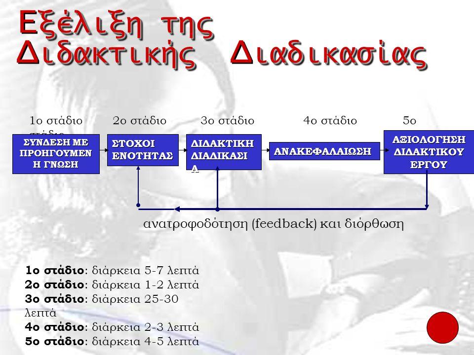ΑΝΑΚΕΦΑΛΑΙΩΣΗ ΑΝΑΚΕΦΑΛΑΙΩΣΗ 1ο στάδιο 2ο στάδιο 3ο στάδιο 4ο στάδιο 5ο στάδιο ξέλιξη της ιδακτικής ιαδικασίας Ε ξέλιξη της Δ ιδακτικής Δ ιαδικασίας ανατροφοδότηση (feedback) και διόρθωση ΣΥΝΔΕΣΗ ΜΕ ΠΡΟΗΓΟΥΜΕΝ Η ΓΝΩΣΗ ΣΤΟΧΟΙ ΕΝΟΤΗΤΑΣ ΔΙΔΑΚΤΙΚΗ ΔΙΑΔΙΚΑΣΙ Α ΑΞΙΟΛΟΓΗΣΗ ΔΙΔΑΚΤΙΚΟΥ ΕΡΓΟΥ ΑΝΑΚΕΦΑΛΑΙΩΣΗ 1ο στάδιο : διάρκεια 5-7 λεπτά 2ο στάδιο : διάρκεια 1-2 λεπτά 3ο στάδιο : διάρκεια 25-30 λεπτά 4ο στάδιο : διάρκεια 2-3 λεπτά 5ο στάδιο : διάρκεια 4-5 λεπτά