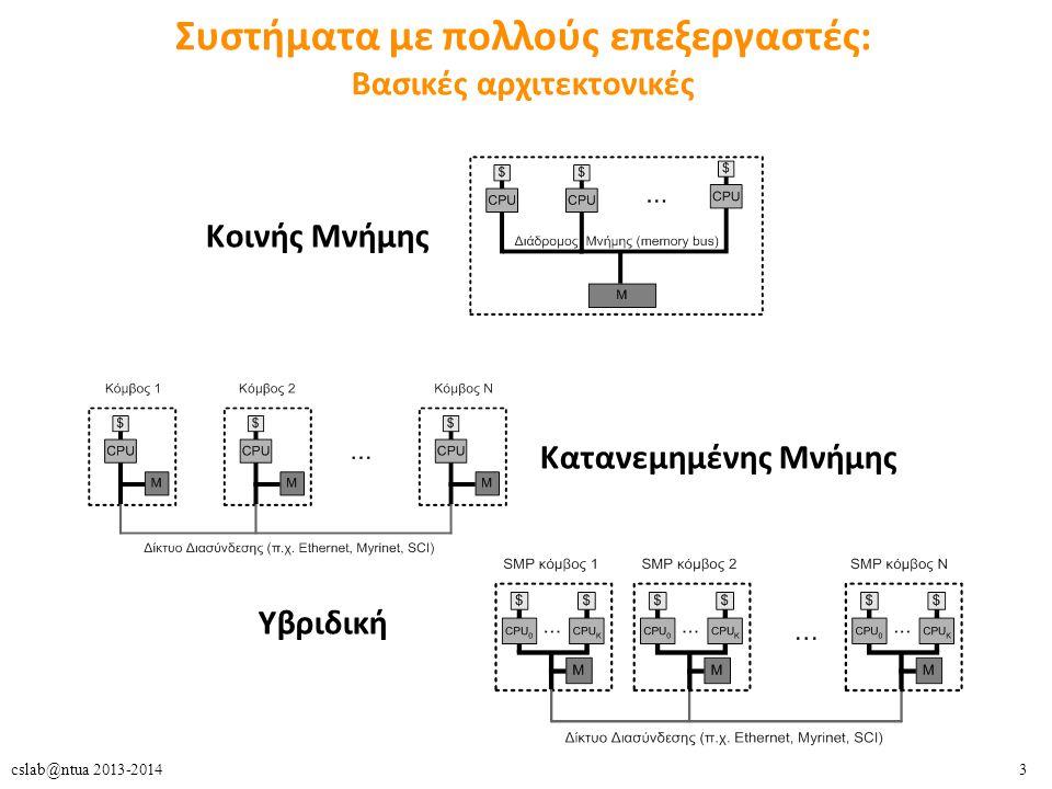 4cslab@ntua 2013-2014 Συστήματα με πολλούς επεξεργαστές: Ζητήματα  Αρχιτεκτονική: – Πώς επηρεάζονται οι ιεραρχίες μνημών; – Πώς διασυνδέονται οι επεξεργαστές;  Λογισμικό: – Πώς προγραμματίζουμε αυτά τα συστήματα; – Λειτουργικό σύστημα: Πώς θα πρέπει να λειτουργεί ο χρονοδρομολογητής; – Πώς θα συγχρονίσουμε αποδοτικά πολλαπλά νήματα;