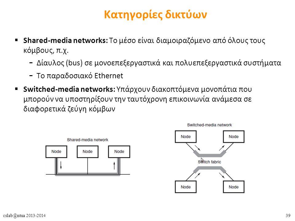 39cslab@ntua 2013-2014 Κατηγορίες δικτύων  Shared-media networks: Το μέσο είναι διαμοιραζόμενο από όλους τους κόμβους, π.χ.
