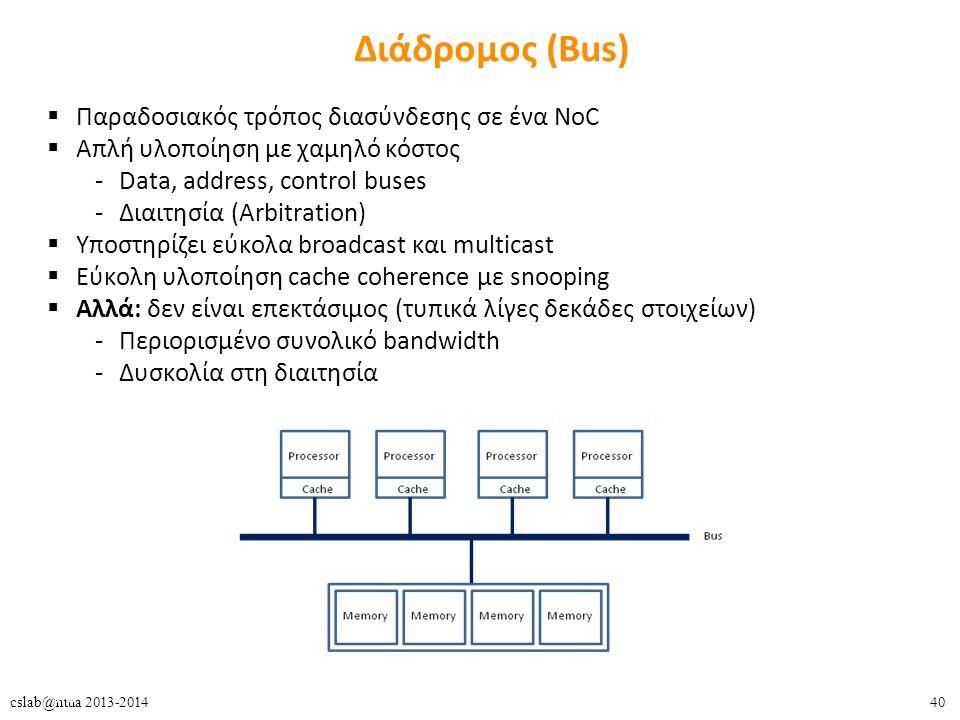 40cslab@ntua 2013-2014 Διάδρομος (Bus)  Παραδοσιακός τρόπος διασύνδεσης σε ένα NoC  Απλή υλοποίηση με χαμηλό κόστος -Data, address, control buses -Διαιτησία (Arbitration)  Υποστηρίζει εύκολα broadcast και multicast  Εύκολη υλοποίηση cache coherence με snooping  Αλλά: δεν είναι επεκτάσιμος (τυπικά λίγες δεκάδες στοιχείων) -Περιορισμένο συνολικό bandwidth -Δυσκολία στη διαιτησία 40