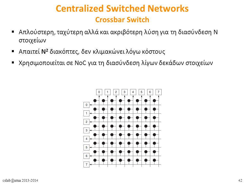 42cslab@ntua 2013-2014 Centralized Switched Networks Crossbar Switch  Απλούστερη, ταχύτερη αλλά και ακριβότερη λύση για τη διασύνδεση Ν στοιχείων  Απαιτεί N 2 διακόπτες, δεν κλιμακώνει λόγω κόστους  Χρησιμοποιείται σε NoC για τη διασύνδεση λίγων δεκάδων στοιχείων