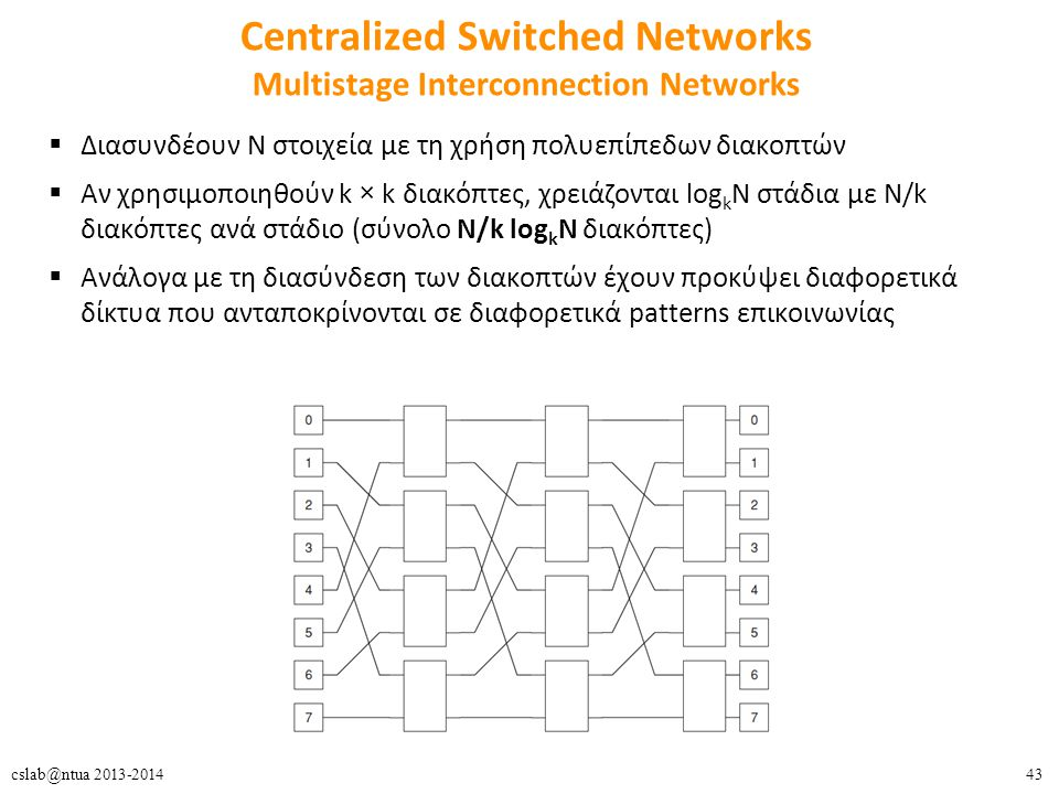 43cslab@ntua 2013-2014 Centralized Switched Networks Multistage Interconnection Networks  Διασυνδέουν Ν στοιχεία με τη χρήση πολυεπίπεδων διακοπτών 