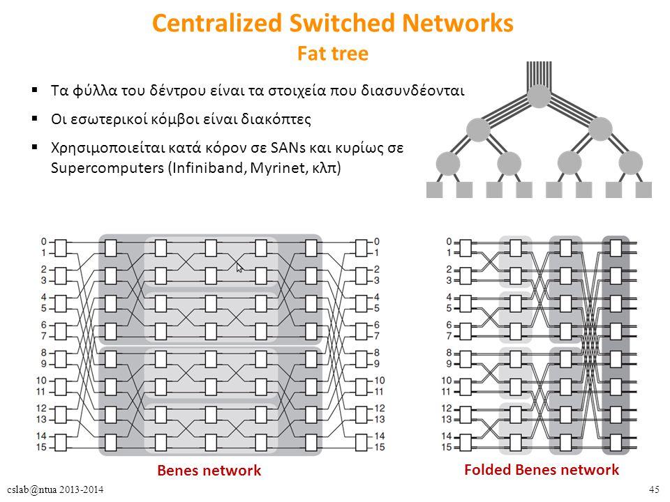 45cslab@ntua 2013-2014 Centralized Switched Networks Fat tree  Τα φύλλα του δέντρου είναι τα στοιχεία που διασυνδέονται  Οι εσωτερικοί κόμβοι είναι διακόπτες  Χρησιμοποιείται κατά κόρον σε SANs και κυρίως σε Supercomputers (Infiniband, Myrinet, κλπ) Benes network Folded Benes network