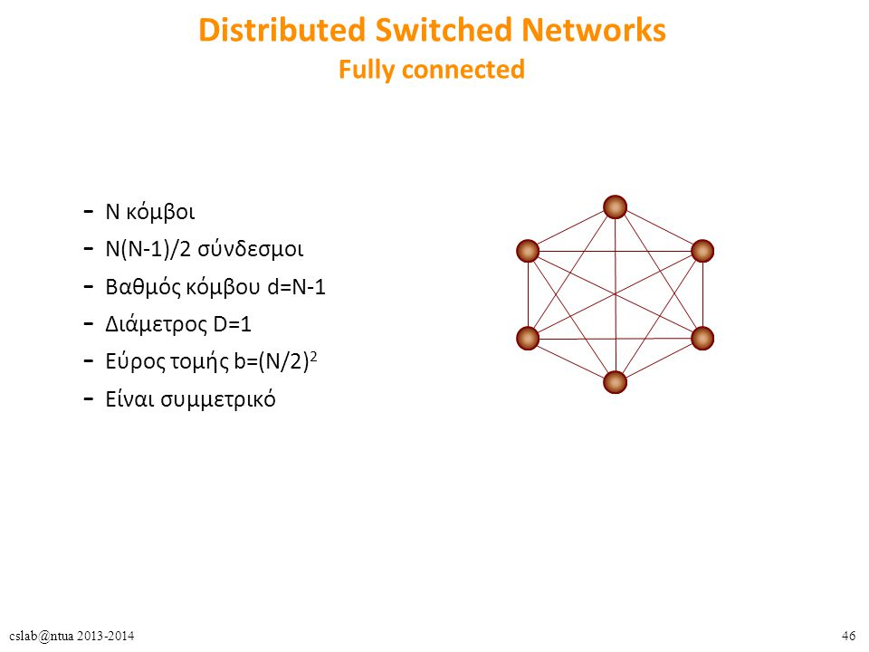 46cslab@ntua 2013-2014 Distributed Switched Networks Fully connected – Ν κόμβοι – Ν(Ν-1)/2 σύνδεσμοι – Βαθμός κόμβου d=N-1 – Διάμετρος D=1 – Εύρος τομ