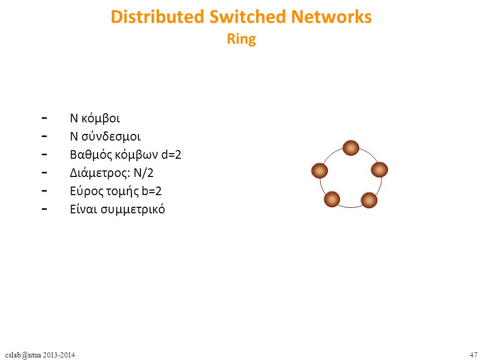 47cslab@ntua 2013-2014 Distributed Switched Networks Ring – Ν κόμβοι – Ν σύνδεσμοι – Βαθμός κόμβων d=2 – Διάμετρος: N/2 – Εύρος τομής b=2 – Είναι συμμετρικό