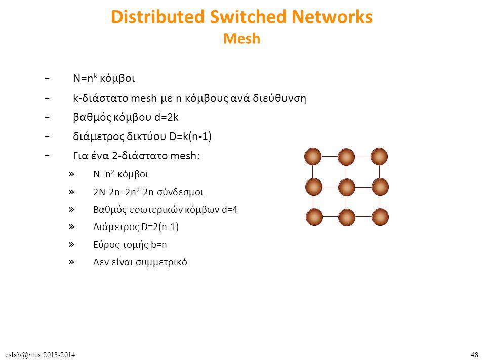 48cslab@ntua 2013-2014 Distributed Switched Networks Mesh – N=n k κόμβοι – k-διάστατο mesh με n κόμβους ανά διεύθυνση – βαθμός κόμβου d=2k – διάμετρος δικτύου D=k(n-1) – Για ένα 2-διάστατο mesh: » N=n 2 κόμβοι » 2Ν-2n=2n 2 -2n σύνδεσμοι » Βαθμός εσωτερικών κόμβων d=4 » Διάμετρος D=2(n-1) » Εύρος τομής b=n » Δεν είναι συμμετρικό