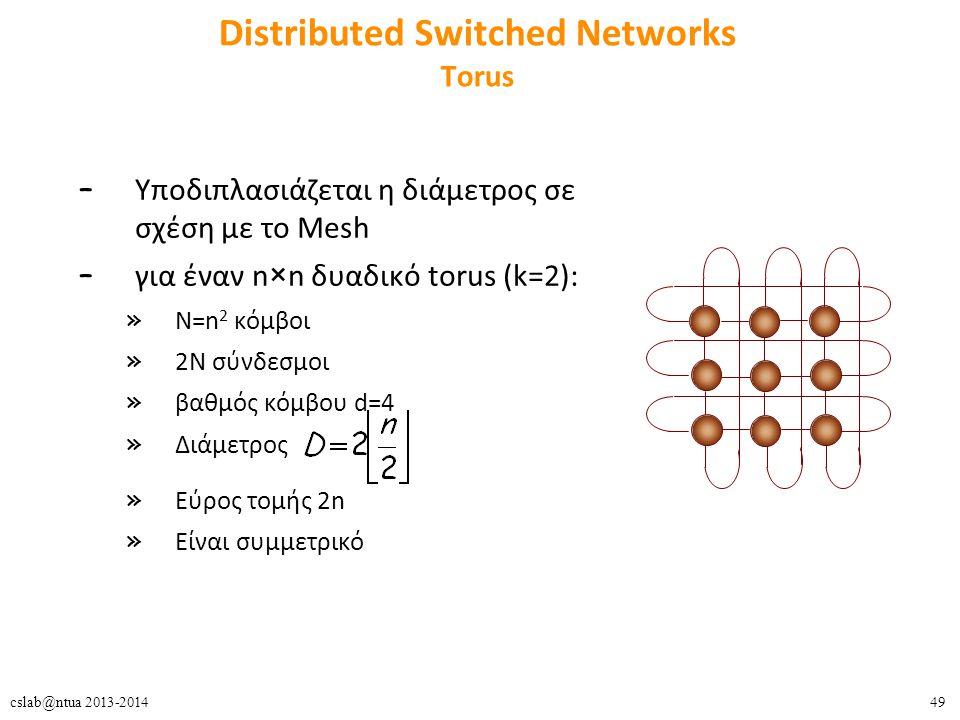 49cslab@ntua 2013-2014 Distributed Switched Networks Torus – Υποδιπλασιάζεται η διάμετρος σε σχέση με το Mesh – για έναν n×n δυαδικό torus (k=2): » Ν=n 2 κόμβοι » 2Ν σύνδεσμοι » βαθμός κόμβου d=4 » Διάμετρος » Εύρος τομής 2n » Είναι συμμετρικό
