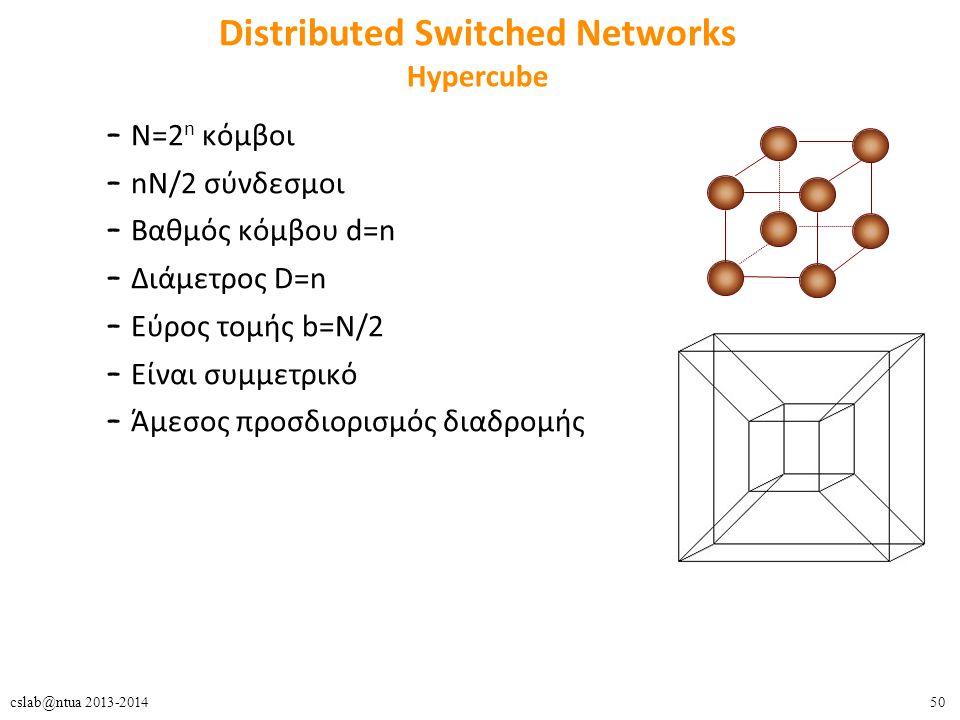 50cslab@ntua 2013-2014 Distributed Switched Networks Hypercube – N=2 n κόμβοι – nN/2 σύνδεσμοι – Βαθμός κόμβου d=n – Διάμετρος D=n – Εύρος τομής b=N/2 – Είναι συμμετρικό – Άμεσος προσδιορισμός διαδρομής
