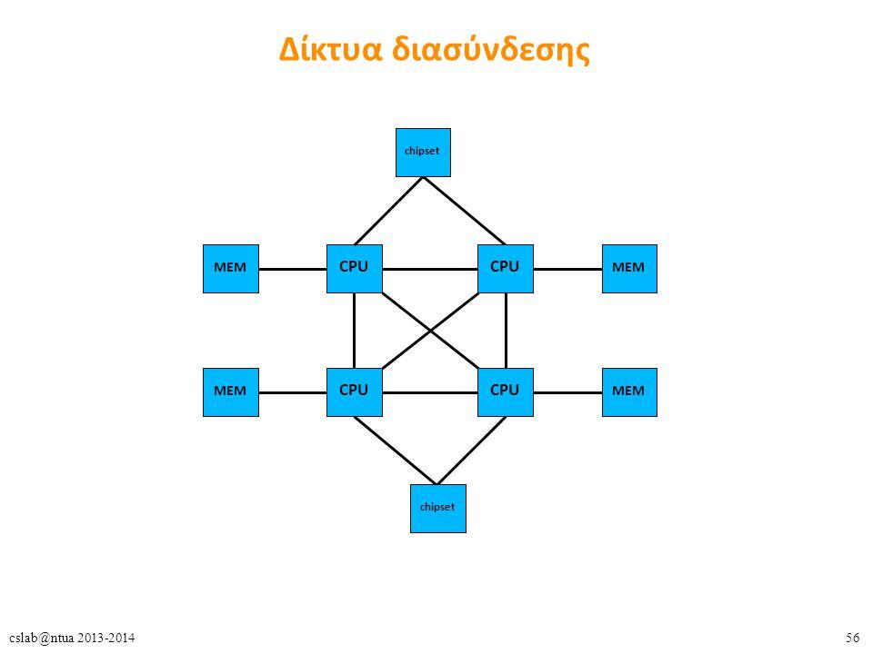 56cslab@ntua 2013-2014 Δίκτυα διασύνδεσης CPU MEM chipset