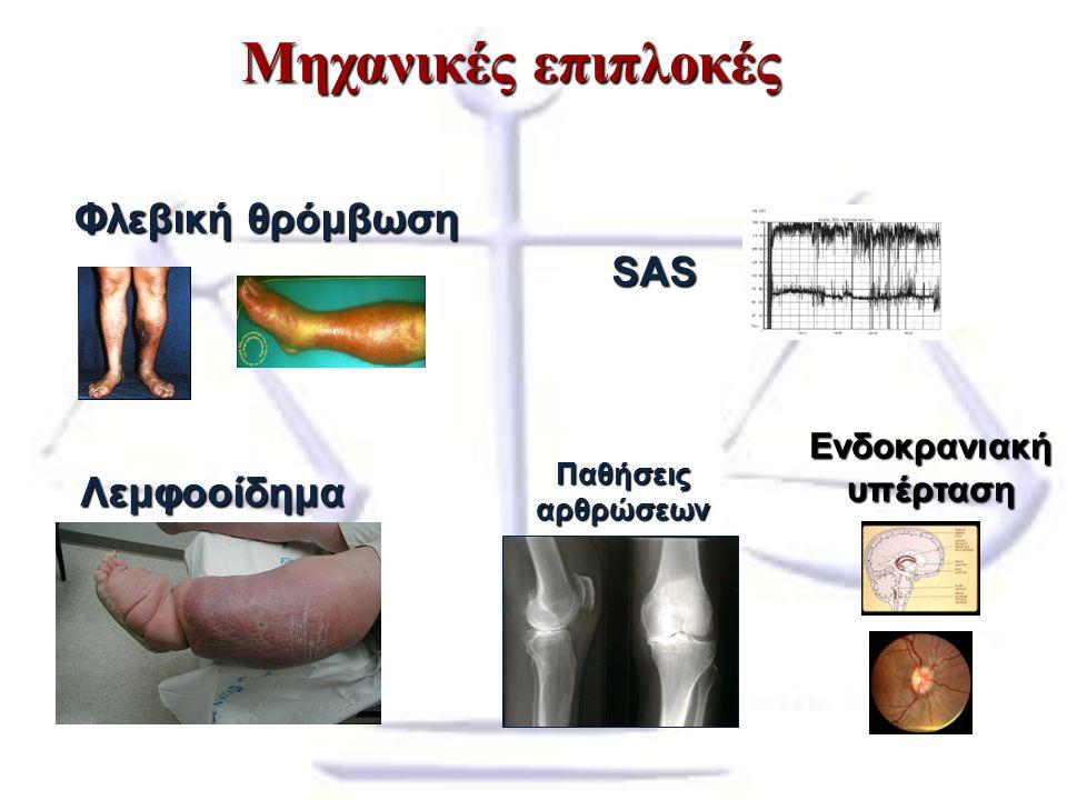 Ενδοκρανιακή υπέρταση Φλεβική θρόμβωση Λεμφοοίδημα Παθήσεις αρθρώσεων SAS Μηχανικές επιπλοκές