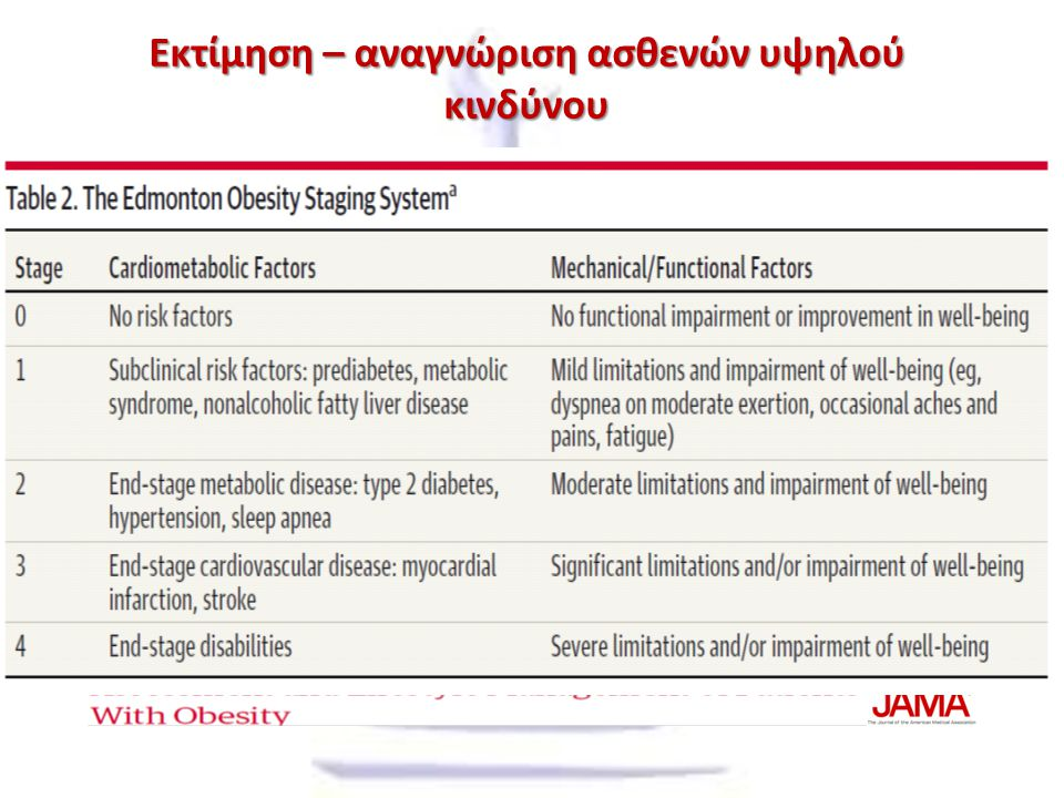Εκτίμηση – αναγνώριση ασθενών υψηλού κινδύνου Guidelines 2013: Παρέμβαση σε όλους τους παχύσαρκους ασθενείς και στους υπέρβαρους με ένα ή επιπλέον παρ