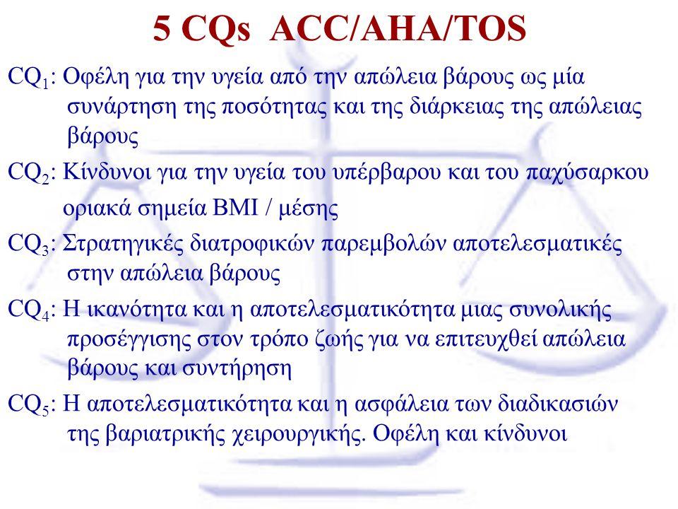 5 CQs ACC/AHA/TOS CQ 1 : Οφέλη για την υγεία από την απώλεια βάρους ως μία συνάρτηση της ποσότητας και της διάρκειας της απώλειας βάρους CQ 2 : Κίνδυν