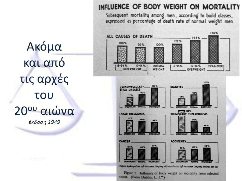 Οδηγίες (2013) για την διαχείριση Υπέρβαρων και παχύσαρκων ενηλίκων Ποιος χρειάζεται να χάσει βάρος; ΒΜΙ ≥30 ή ΒΜΙ ≥ 25 με παράγοντες κινδύνου ≥1 (συμπεριλαμβανομένων περιφέρεια μέσης, κλασσικούς παράγοντες κινδύνων) Ποιος είναι ο ρόλος της περιφέρειας της μέσης; Χρήση NIH/NHLBI και WHO/IDF οριακά σημεία (≥35 για γυναίκες και ≥40 για άντρες) για καλύτερη αναγνώριση κινδύνου Πόση απώλεια βάρους πρέπει να επιτευχθεί; Όχι απαραίτητη η επίτευξη του ιδανικού ΒΜΙ.