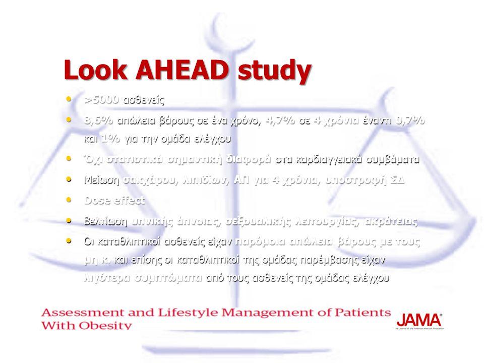 Look AHEAD study >5000 ασθενείς >5000 ασθενείς 8,6% απώλεια βάρους σε ένα χρόνο, 4,7% σε 4 χρόνια έναντι 0,7% και 1% για την ομάδα ελέγχου 8,6% απώλει