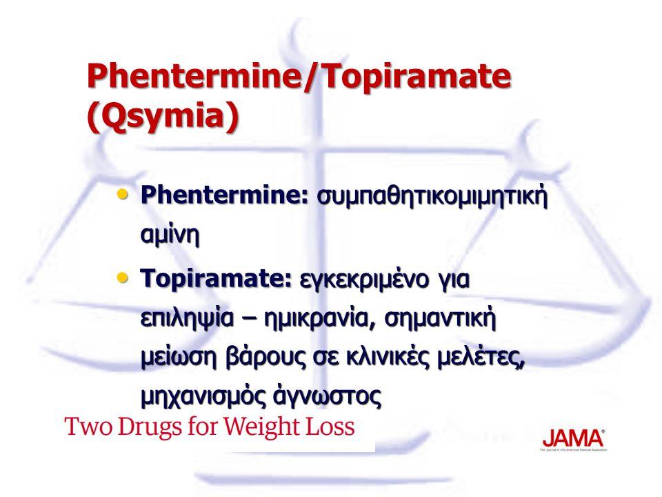 Phentermine/Topiramate (Qsymia) Phentermine: συμπαθητικομιμητική αμίνη Phentermine: συμπαθητικομιμητική αμίνη Topiramate: εγκεκριμένο για επιληψία – η