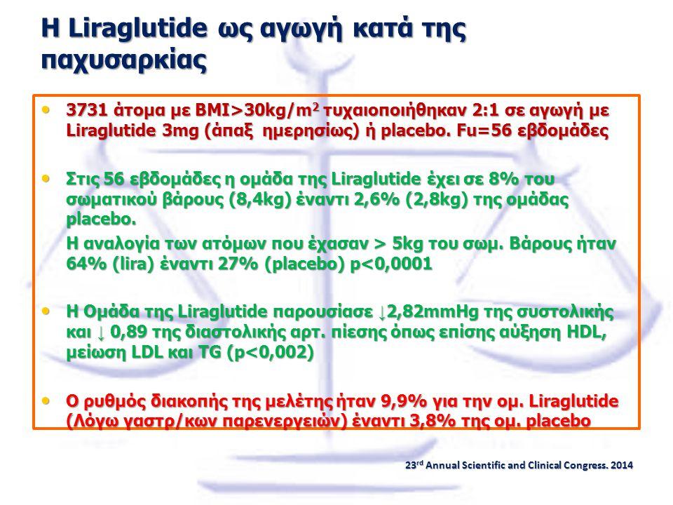 Η Liraglutide ως αγωγή κατά της παχυσαρκίας 3731 άτομα με ΒΜΙ>30kg/m 2 τυχαιοποιήθηκαν 2:1 σε αγωγή με Liraglutide 3mg (άπαξ ημερησίως) ή placebo. Fu=
