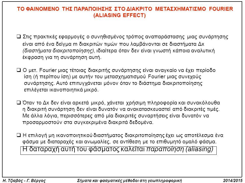 Η. Τζιαβός - Γ. Βέργος Σήματα και φασματικές μέθοδοι στη γεωπληροφορική 2014/2015 ΤΟ ΦΑΙΝΟΜΕΝΟ ΤΗΣ ΠΑΡΑΠΟΙΗΣΗΣ ΣΤΟ ΔΙΑΚΡΙΤΟ ΜΕΤΑΣΧΗΜΑΤΙΣΜΟ FOURIER (AL