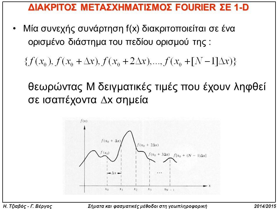 ΔΙΑΚΡΙΤΟΣ ΜΕΤΑΣΧΗΜΑΤΙΣΜΟΣ FOURIER ΣΕ 1-D Μία συνεχής συνάρτηση f(x) διακριτοποιείται σε ένα ορισμένο διάστημα του πεδίου ορισμού της : θεωρώντας Μ δει