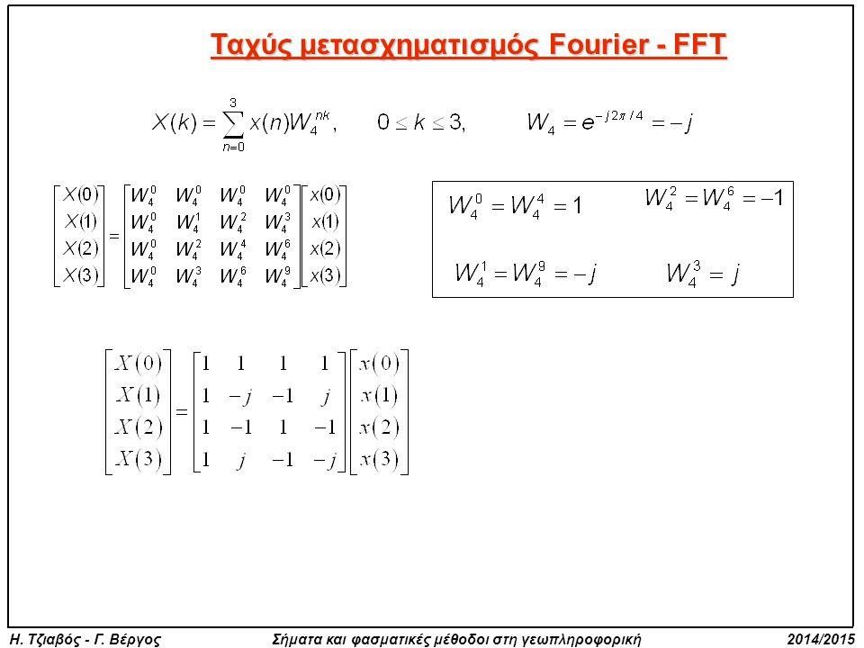 Ταχύς μετασχηματισμός Fourier - FFT