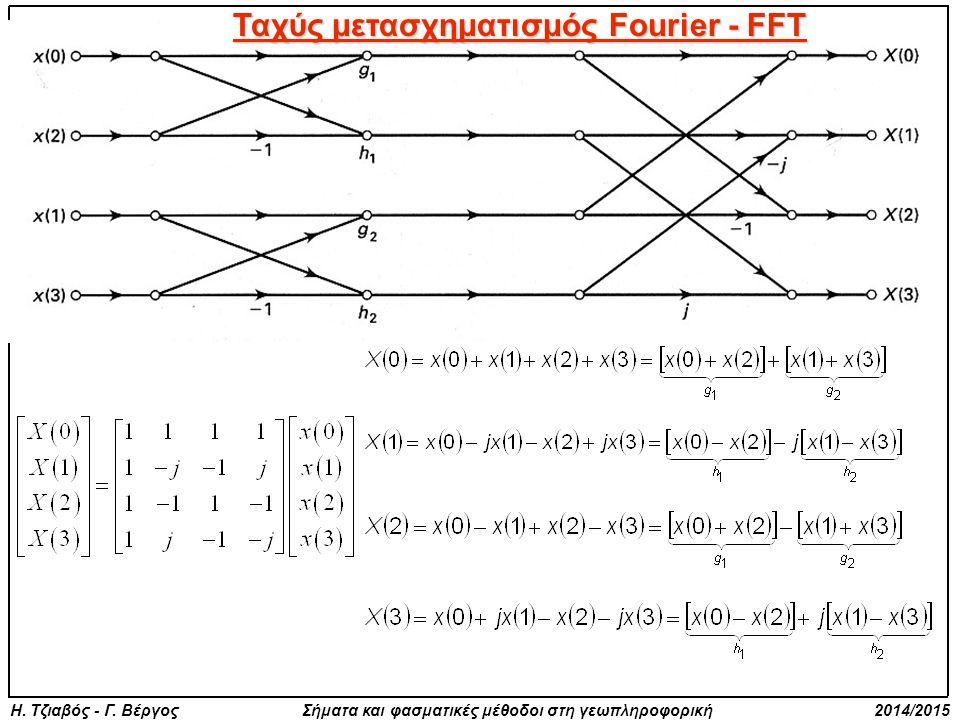 Η. Τζιαβός - Γ. Βέργος Σήματα και φασματικές μέθοδοι στη γεωπληροφορική 2014/2015 Ταχύς μετασχηματισμός Fourier - FFT