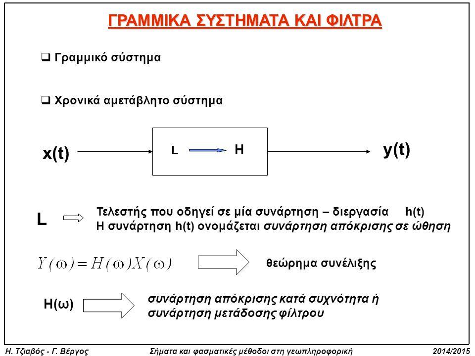 ΓΡΑΜΜΙΚΑ ΣΥΣΤΗΜΑΤΑ ΚΑΙ ΦΙΛΤΡΑ  Γραμμικό σύστημα  Χρονικά αμετάβλητο σύστημα x(t) L y(t) L Τελεστής που οδηγεί σε μία συνάρτηση – διεργασία h(t) H συ
