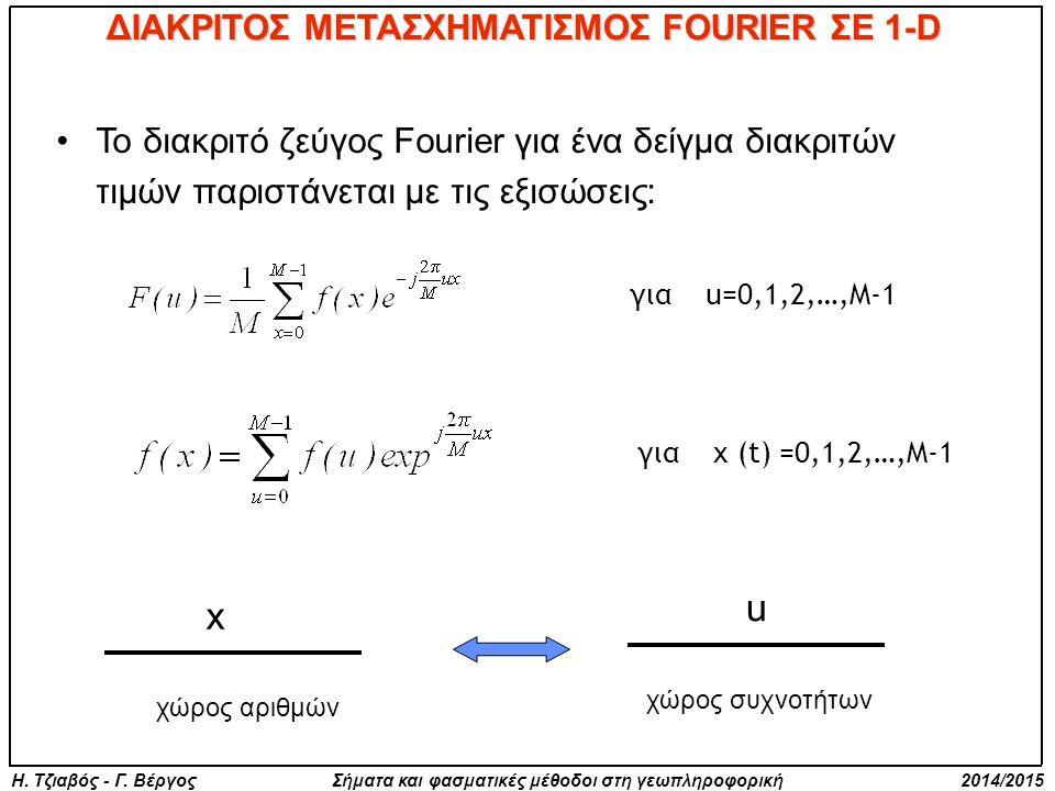 Η. Τζιαβός - Γ. Βέργος Σήματα και φασματικές μέθοδοι στη γεωπληροφορική 2014/2015 Το διακριτό ζεύγος Fourier για ένα δείγμα διακριτών τιμών παριστάνετ