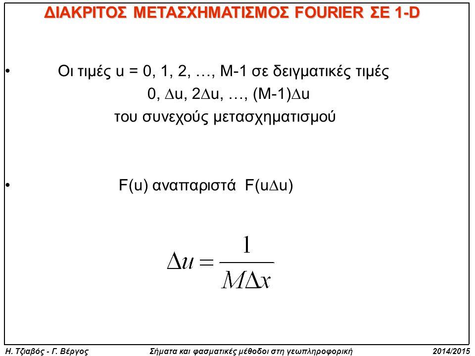 Η. Τζιαβός - Γ. Βέργος Σήματα και φασματικές μέθοδοι στη γεωπληροφορική 2014/2015 Οι τιμές u = 0, 1, 2, …, M-1 σε δειγματικές τιμές 0,  u, 2  u, …,