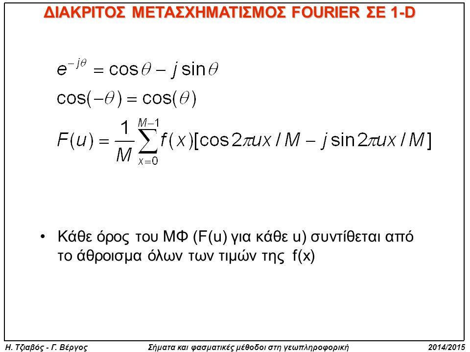 Η. Τζιαβός - Γ. Βέργος Σήματα και φασματικές μέθοδοι στη γεωπληροφορική 2014/2015 Κάθε όρος του ΜΦ (F(u) για κάθε u) συντίθεται από το άθροισμα όλων τ